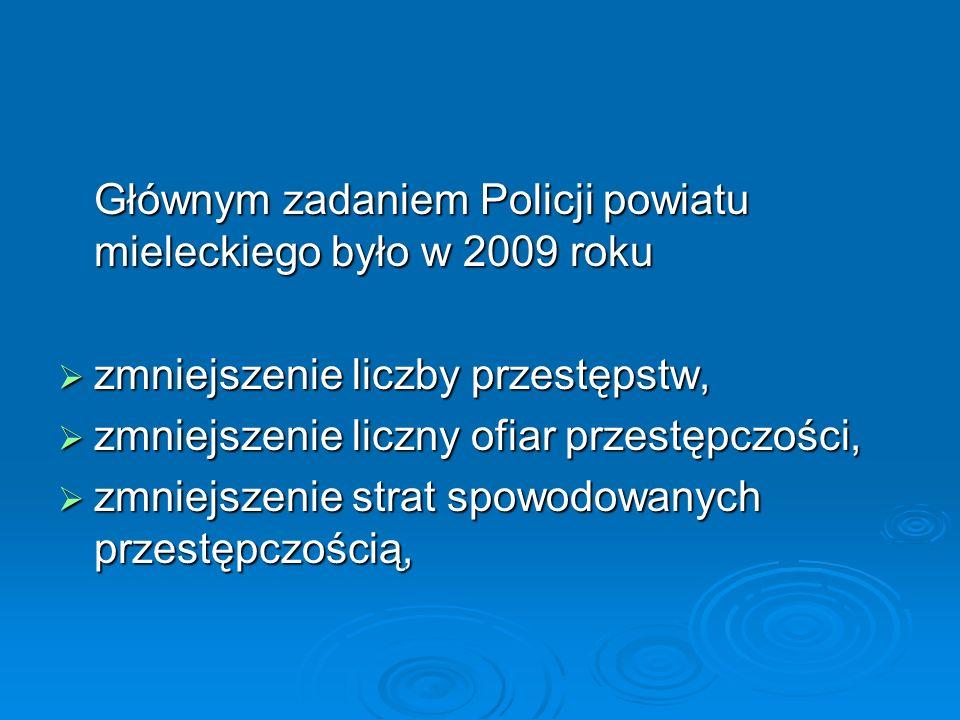 Głównym zadaniem Policji powiatu mieleckiego było w 2009 roku zmniejszenie liczby przestępstw, zmniejszenie liczby przestępstw, zmniejszenie liczny ofiar przestępczości, zmniejszenie liczny ofiar przestępczości, zmniejszenie strat spowodowanych przestępczością, zmniejszenie strat spowodowanych przestępczością,