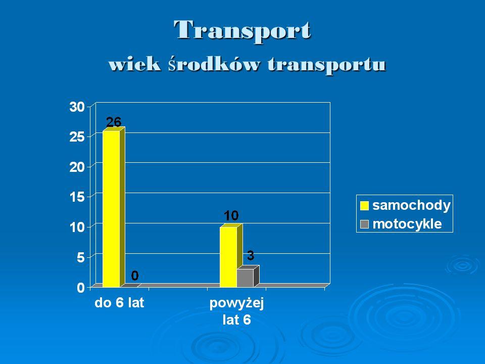 Transport wiek ś rodków transportu