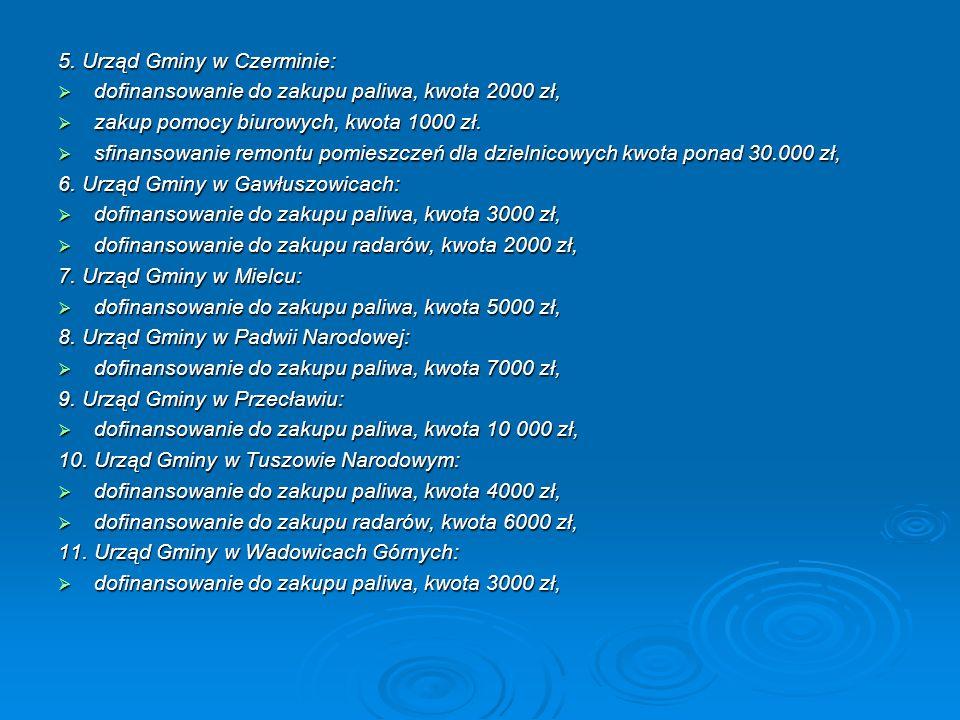 5. Urząd Gminy w Czerminie: dofinansowanie do zakupu paliwa, kwota 2000 zł, dofinansowanie do zakupu paliwa, kwota 2000 zł, zakup pomocy biurowych, kw