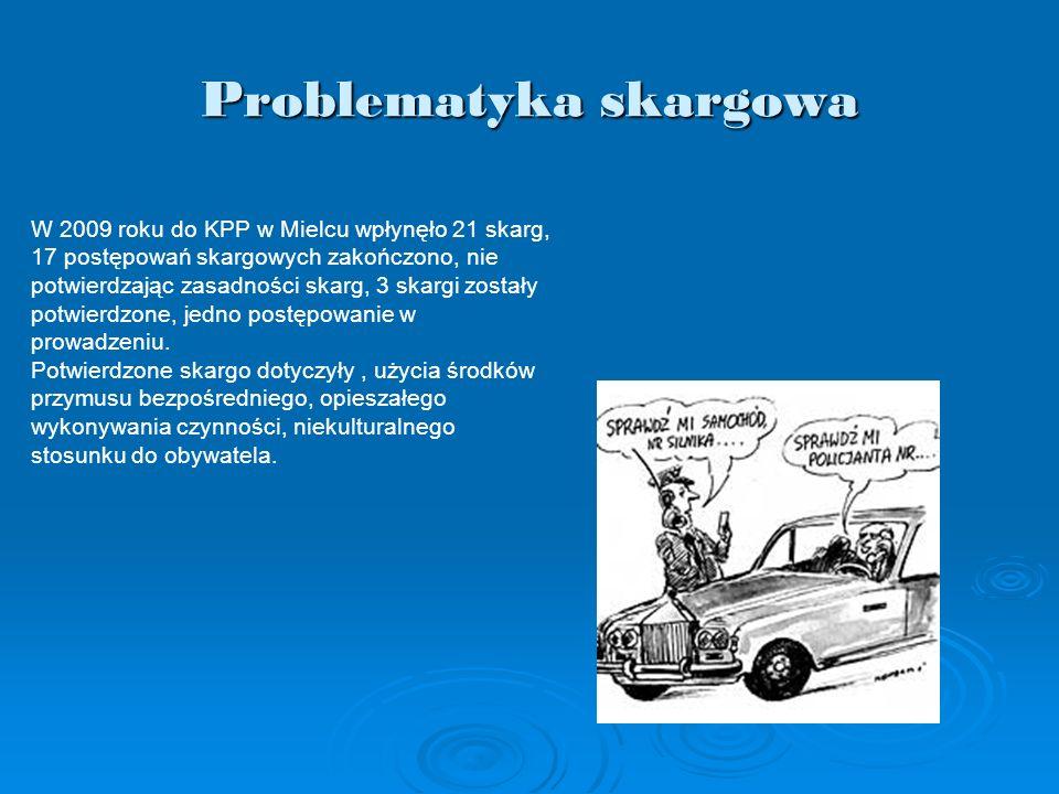 Problematyka skargowa W 2009 roku do KPP w Mielcu wpłynęło 21 skarg, 17 postępowań skargowych zakończono, nie potwierdzając zasadności skarg, 3 skargi zostały potwierdzone, jedno postępowanie w prowadzeniu.