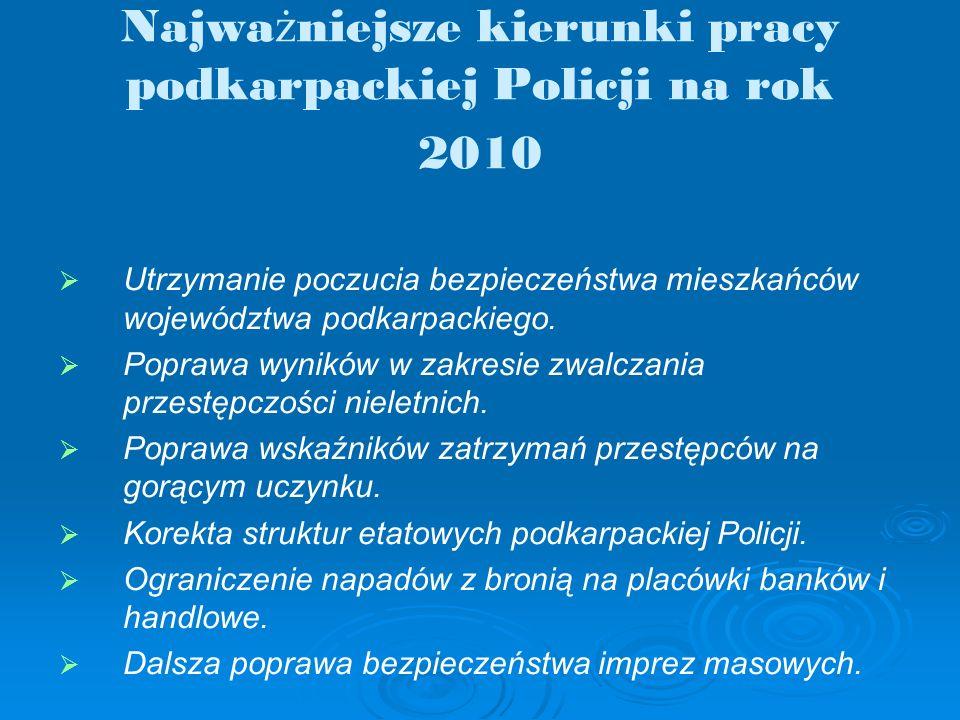 Najwa ż niejsze kierunki pracy podkarpackiej Policji na rok 2010 Utrzymanie poczucia bezpieczeństwa mieszkańców województwa podkarpackiego. Poprawa wy