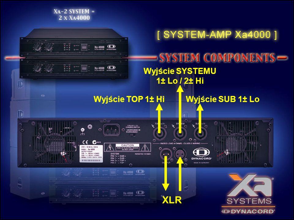 XLR Wyjście SYSTEMU 1± Lo / 2± Hi Wyjście TOP 1± Hi Wyjście SUB 1± Lo