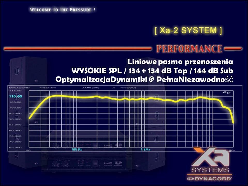 Liniowe pasmo przenoszenia WYSOKIE SPL / 134 + 134 dB Top / 144 dB Sub OptymalizacjaDynamiki @ PełnaNiezawodno ść