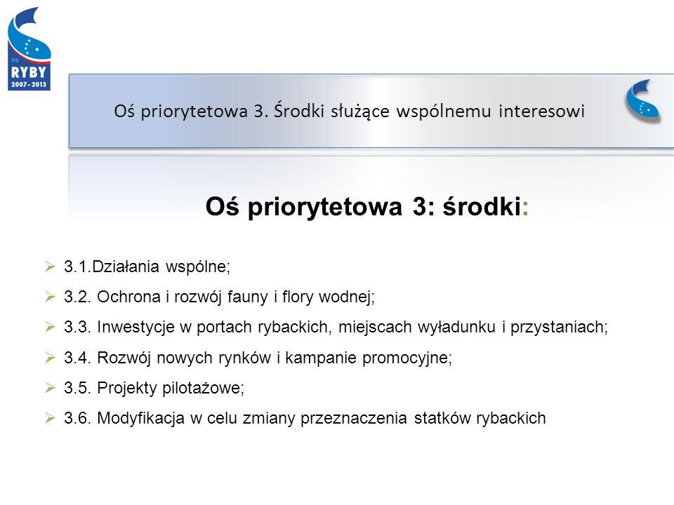 Oś priorytetowa 3.