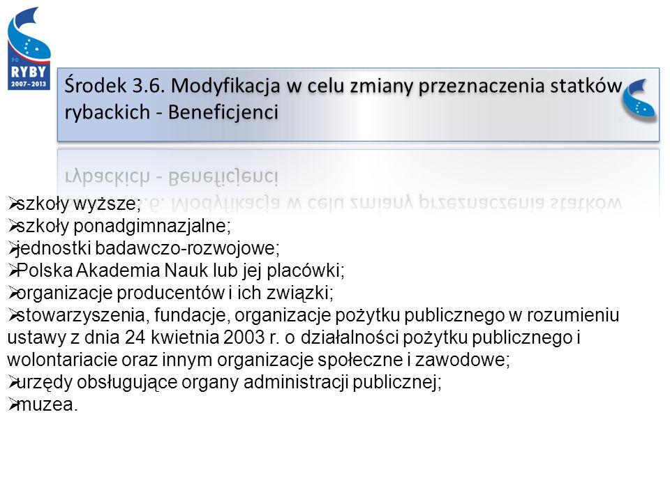 szkoły wyższe; szkoły ponadgimnazjalne; jednostki badawczo-rozwojowe; Polska Akademia Nauk lub jej placówki; organizacje producentów i ich związki; stowarzyszenia, fundacje, organizacje pożytku publicznego w rozumieniu ustawy z dnia 24 kwietnia 2003 r.