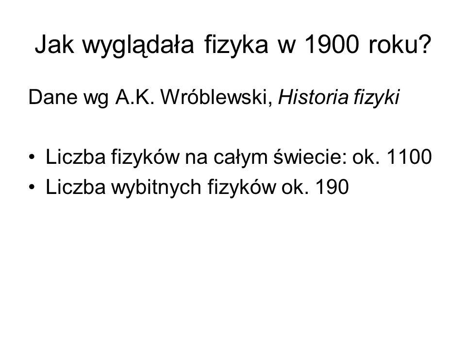 Jak wyglądała fizyka w 1900 roku? Dane wg A.K. Wróblewski, Historia fizyki Liczba fizyków na całym świecie: ok. 1100 Liczba wybitnych fizyków ok. 190