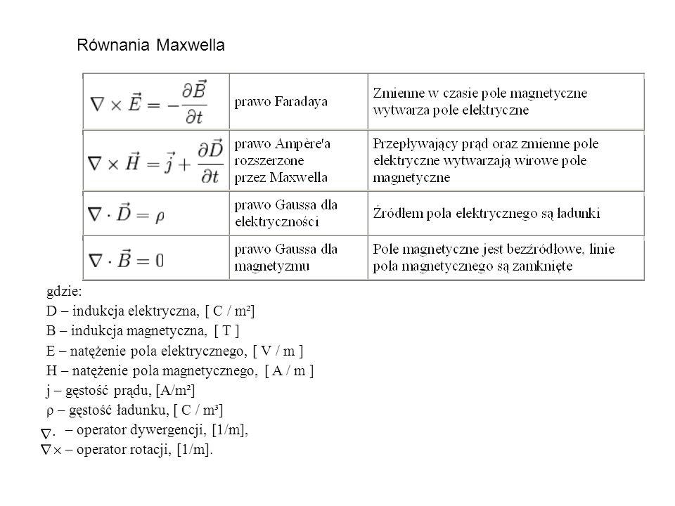 Równania Maxwella gdzie: D – indukcja elektryczna, [ C / m²] B – indukcja magnetyczna, [ T ] E – natężenie pola elektrycznego, [ V / m ] H – natężenie