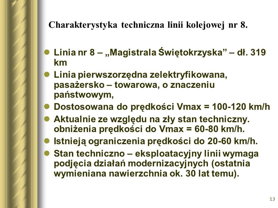 13 Charakterystyka techniczna linii kolejowej nr 8. Linia nr 8 – Magistrala Świętokrzyska – dł. 319 km Linia pierwszorzędna zelektryfikowana, pasażers