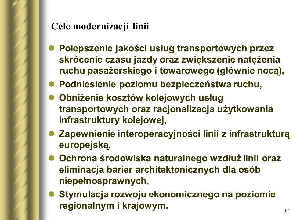 14 Cele modernizacji linii Polepszenie jakości usług transportowych przez skrócenie czasu jazdy oraz zwiększenie natężenia ruchu pasażerskiego i towar