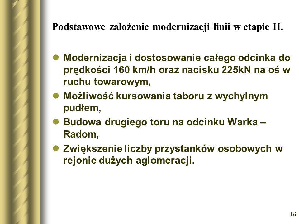 16 Podstawowe założenie modernizacji linii w etapie II. Modernizacja i dostosowanie całego odcinka do prędkości 160 km/h oraz nacisku 225kN na oś w ru