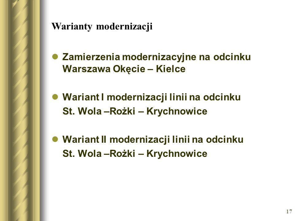 17 Warianty modernizacji Zamierzenia modernizacyjne na odcinku Warszawa Okęcie – Kielce Wariant I modernizacji linii na odcinku St. Wola –Rożki – Kryc
