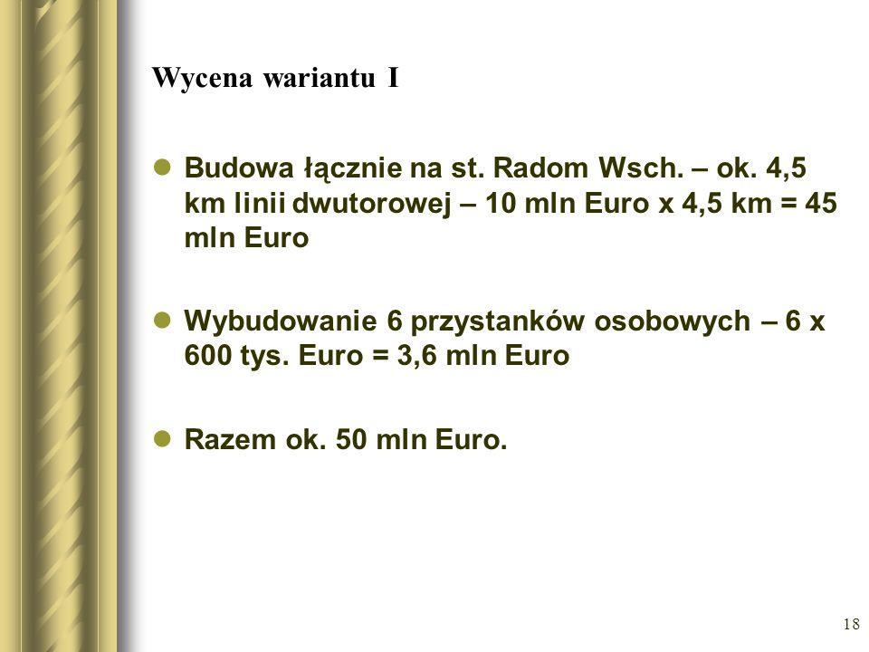 18 Wycena wariantu I Budowa łącznie na st. Radom Wsch. – ok. 4,5 km linii dwutorowej – 10 mln Euro x 4,5 km = 45 mln Euro Wybudowanie 6 przystanków os