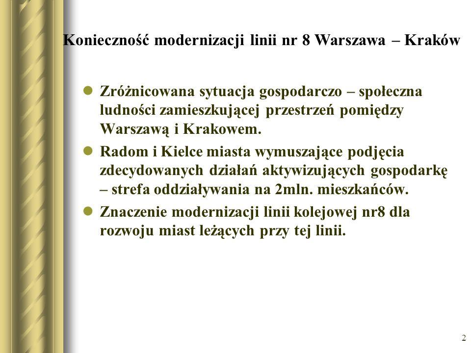 2 Konieczność modernizacji linii nr 8 Warszawa – Kraków Zróżnicowana sytuacja gospodarczo – społeczna ludności zamieszkującej przestrzeń pomiędzy Wars