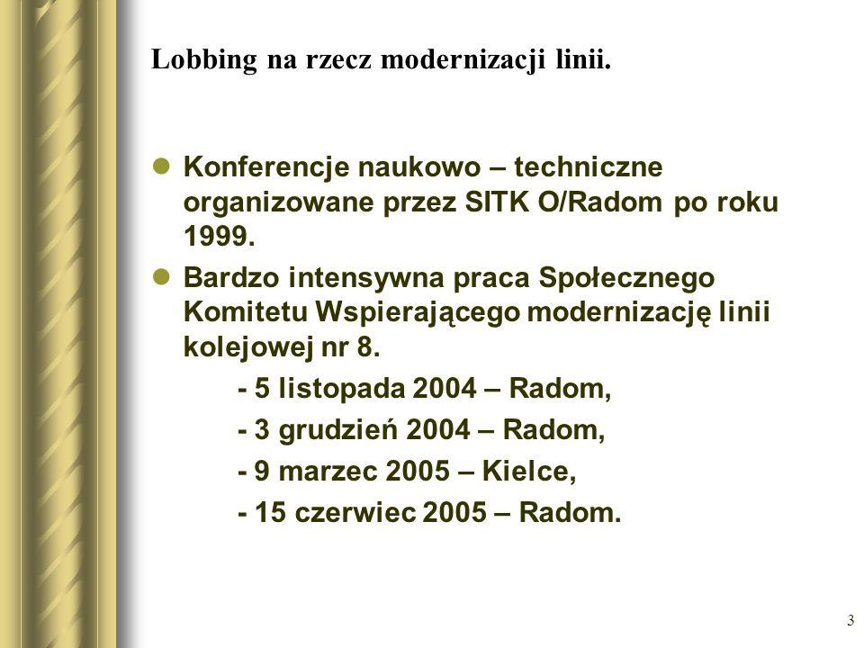 3 Lobbing na rzecz modernizacji linii. Konferencje naukowo – techniczne organizowane przez SITK O/Radom po roku 1999. Bardzo intensywna praca Społeczn