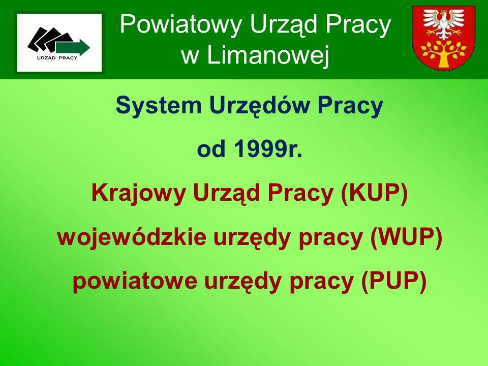 Powiatowy Urząd Pracy w Limanowej System Urzędów Pracy od 1999r. Krajowy Urząd Pracy (KUP) wojewódzkie urzędy pracy (WUP) powiatowe urzędy pracy (PUP)