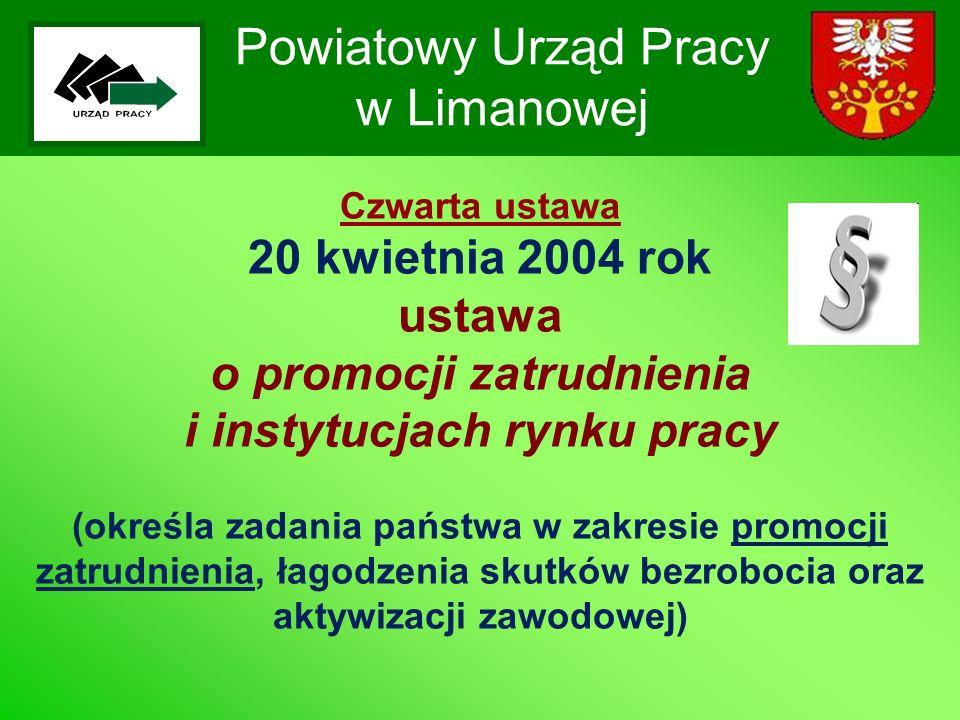 Czwarta ustawa 20 kwietnia 2004 rok ustawa o promocji zatrudnienia i instytucjach rynku pracy (określa zadania państwa w zakresie promocji zatrudnienia, łagodzenia skutków bezrobocia oraz aktywizacji zawodowej) Powiatowy Urząd Pracy w Limanowej