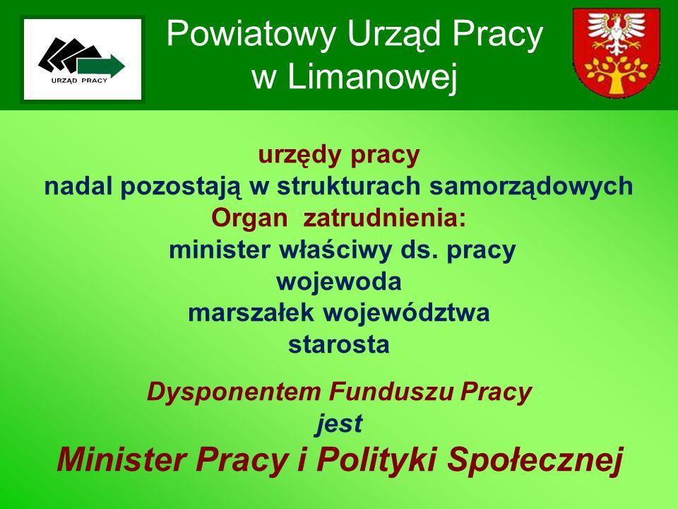 urzędy pracy nadal pozostają w strukturach samorządowych Organ zatrudnienia: minister właściwy ds. pracy wojewoda marszałek województwa starosta Dyspo