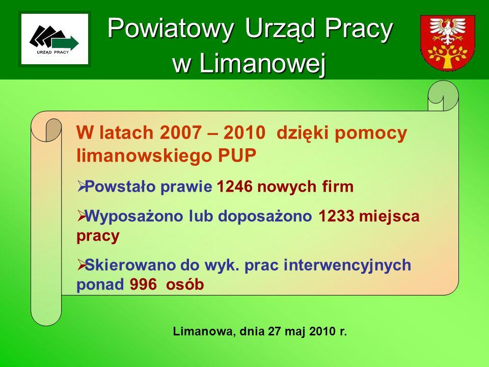Powiatowy Urząd Pracy w Limanowej Limanowa, dnia 27 maj 2010 r. W latach 2007 – 2010 dzięki pomocy limanowskiego PUP Powstało prawie 1246 nowych firm