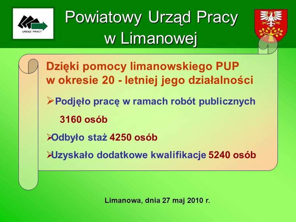 Powiatowy Urząd Pracy w Limanowej Limanowa, dnia 27 maj 2010 r. Dzięki pomocy limanowskiego PUP w okresie 20 - letniej jego działalności Podjęło pracę