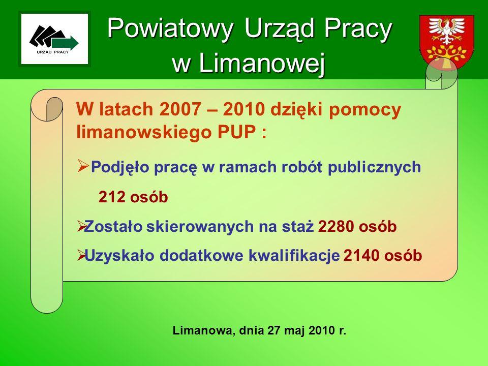 Powiatowy Urząd Pracy w Limanowej Limanowa, dnia 27 maj 2010 r. W latach 2007 – 2010 dzięki pomocy limanowskiego PUP : Podjęło pracę w ramach robót pu
