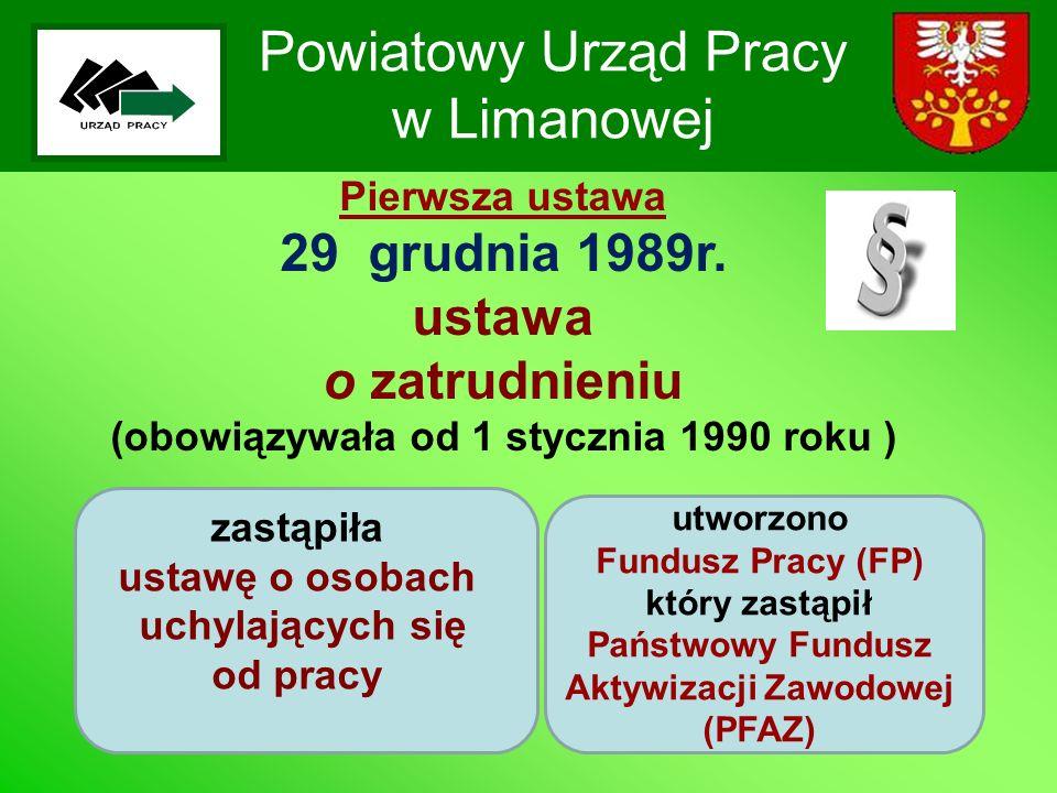 Powiatowy Urząd Pracy w Limanowej p.o.