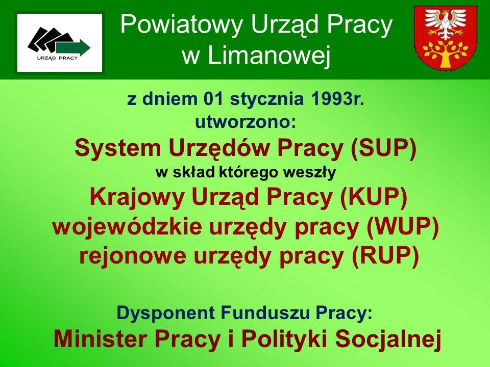 Powiatowy Urząd Pracy w Limanowej z dniem 01 stycznia 1993r. utworzono: System Urzędów Pracy (SUP) w skład którego weszły Krajowy Urząd Pracy (KUP) wo