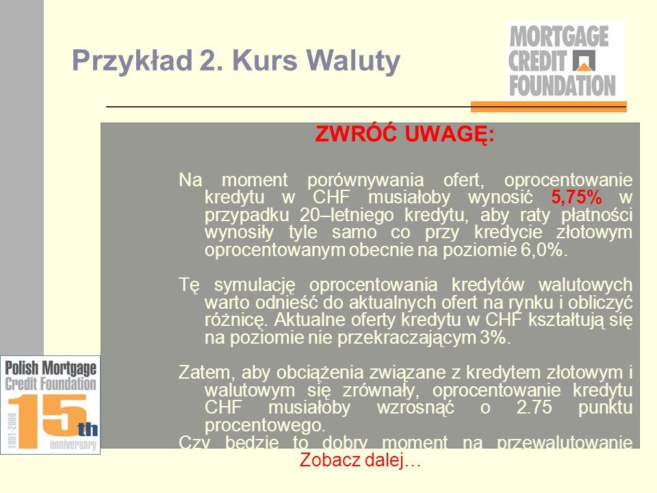 Przykład 2. Kurs Waluty ZWRÓĆ UWAGĘ: Na moment porównywania ofert, oprocentowanie kredytu w CHF musiałoby wynosić 5,75% w przypadku 20–letniego kredyt