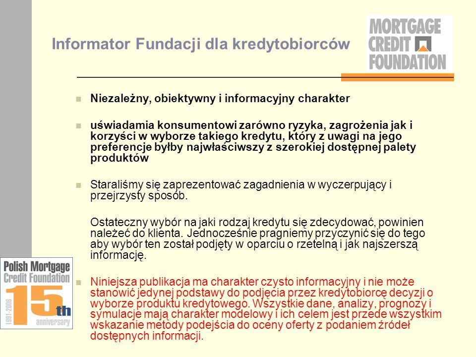 Założenia do symulacji ZWRÓĆ UWAGĘ: Stałe stopy procentowe: 3% dla CHF i 6% dla PLN Kwota kredytu: 60.000 CHF lub 150.000 PLN Okres kredytowania 20 lat Równe (annuitetowe) raty spłaty Kurs wyjściowy 1 CHF = 2,547 PLN