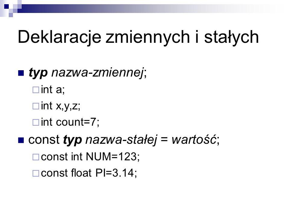 Deklaracje zmiennych i stałych typ nazwa-zmiennej; int a; int x,y,z; int count=7; const typ nazwa-stałej = wartość; const int NUM=123; const float PI=