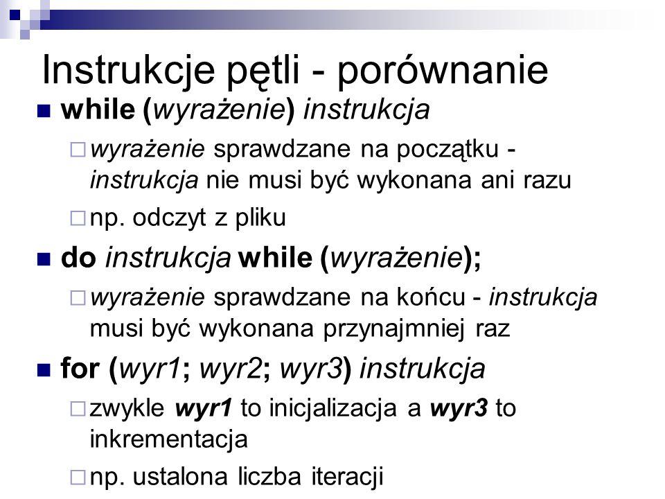 Instrukcje pętli - porównanie while (wyrażenie) instrukcja wyrażenie sprawdzane na początku - instrukcja nie musi być wykonana ani razu np. odczyt z p