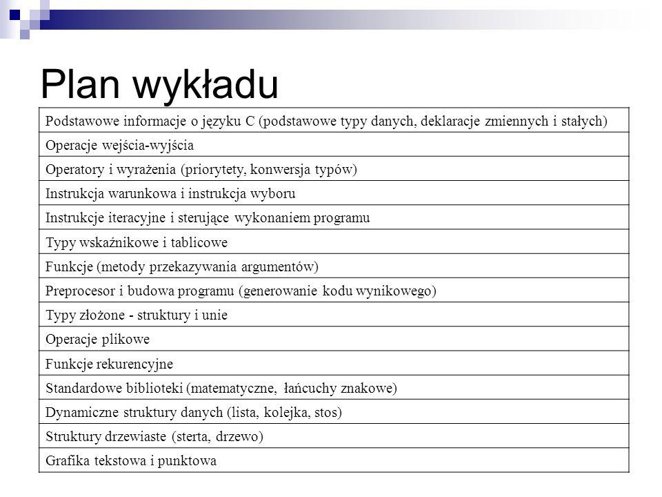 Plan wykładu Podstawowe informacje o języku C (podstawowe typy danych, deklaracje zmiennych i stałych) Operacje wejścia-wyjścia Operatory i wyrażenia