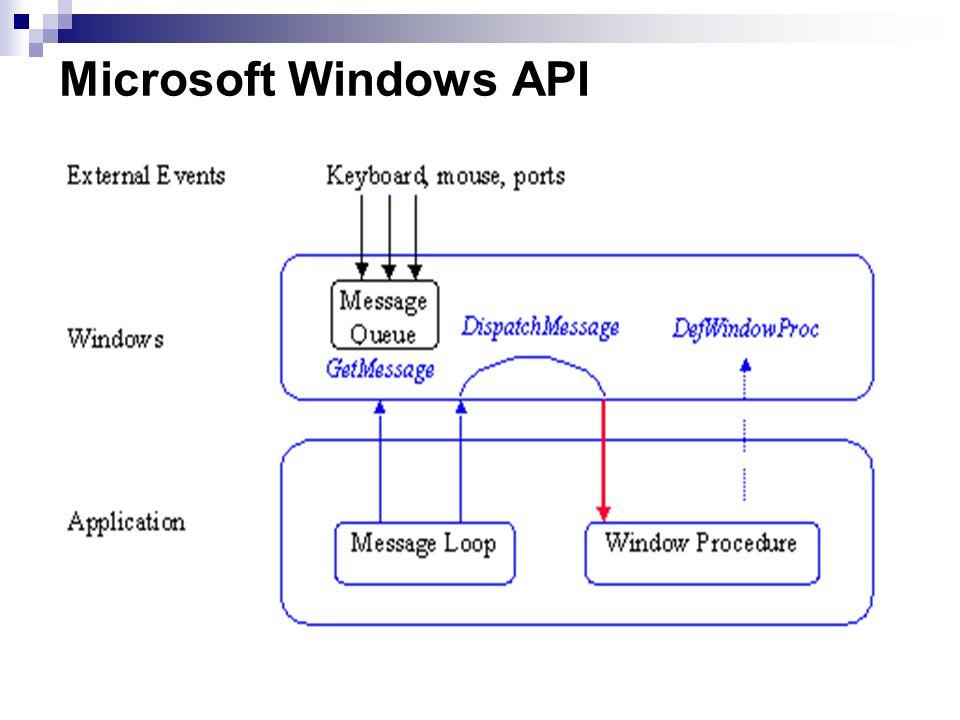 Microsoft Windows API