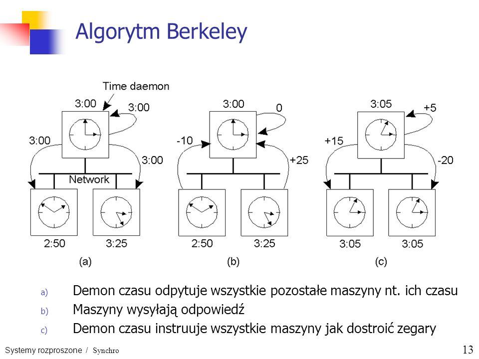 Systemy rozproszone / Synchro 13 Algorytm Berkeley a) Demon czasu odpytuje wszystkie pozostałe maszyny nt. ich czasu b) Maszyny wysyłają odpowiedź c)