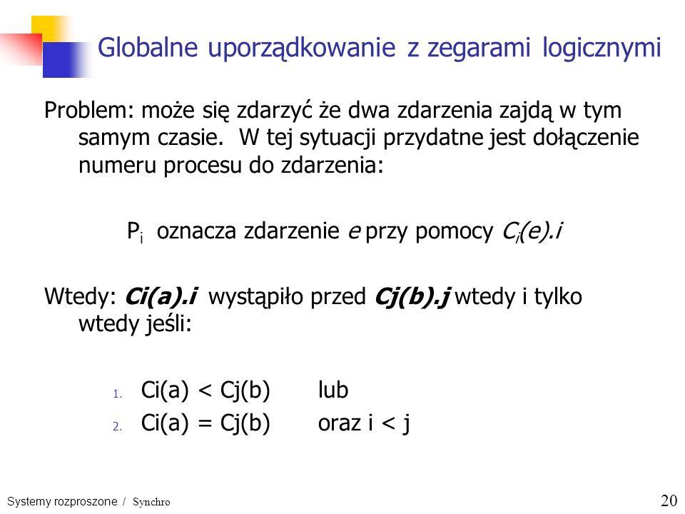 Systemy rozproszone / Synchro 20 Globalne uporządkowanie z zegarami logicznymi Problem: może się zdarzyć że dwa zdarzenia zajdą w tym samym czasie. W