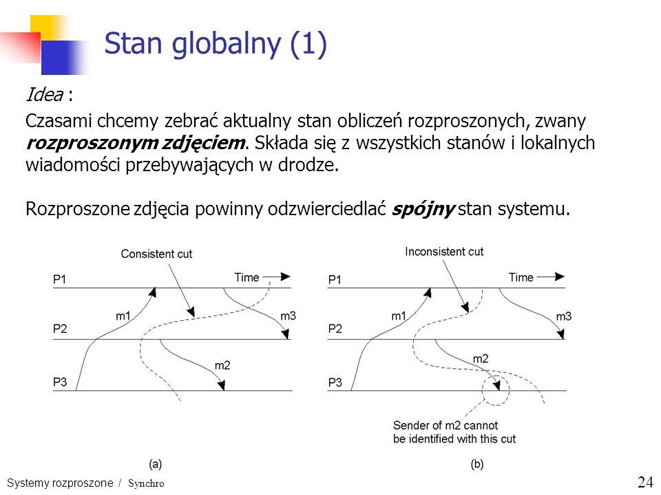 Systemy rozproszone / Synchro 24 Stan globalny (1) Idea : Czasami chcemy zebrać aktualny stan obliczeń rozproszonych, zwany rozproszonym zdjęciem. Skł