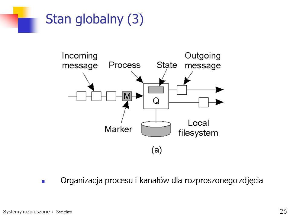Systemy rozproszone / Synchro 26 Stan globalny (3) Organizacja procesu i kanałów dla rozproszonego zdjęcia
