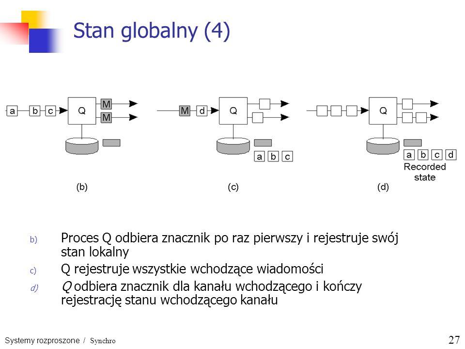 Systemy rozproszone / Synchro 27 Stan globalny (4) b) Proces Q odbiera znacznik po raz pierwszy i rejestruje swój stan lokalny c) Q rejestruje wszystk