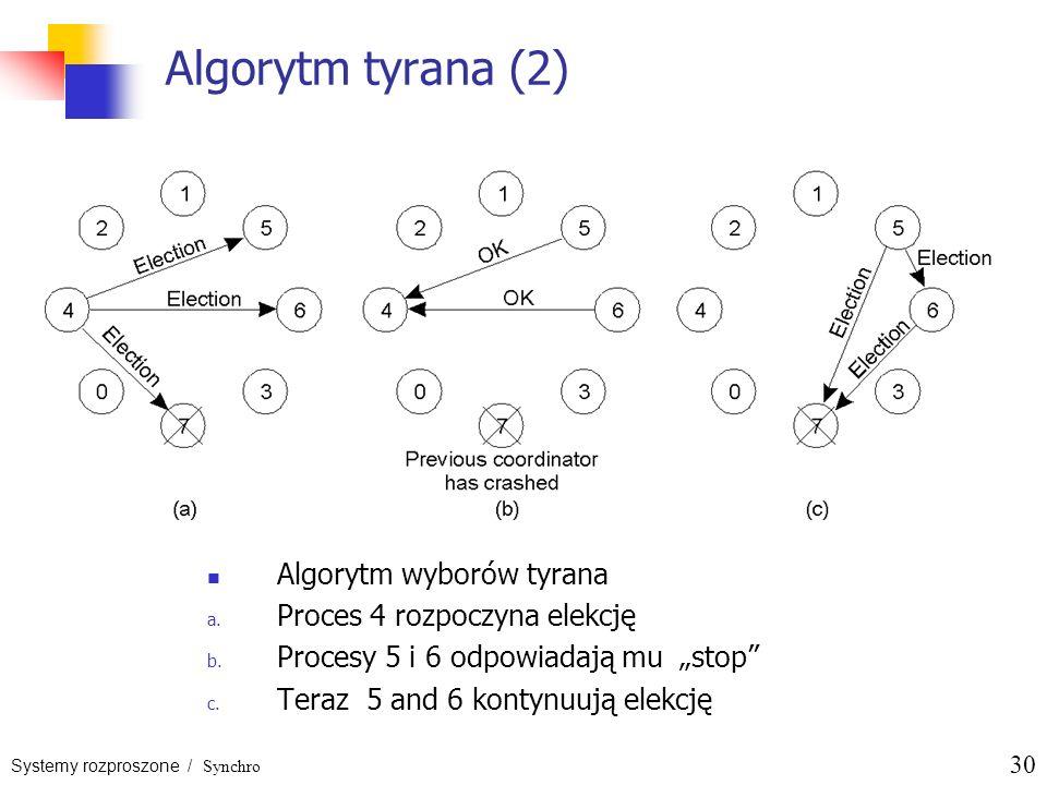 Systemy rozproszone / Synchro 30 Algorytm tyrana (2) Algorytm wyborów tyrana a. Proces 4 rozpoczyna elekcję b. Procesy 5 i 6 odpowiadają mu stop c. Te