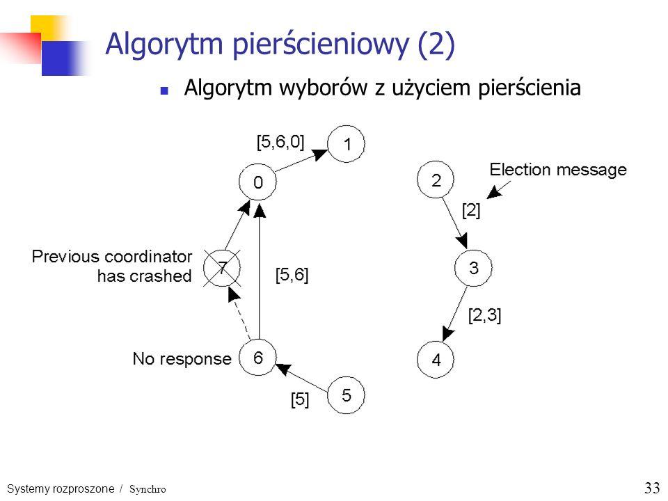 Systemy rozproszone / Synchro 33 Algorytm pierścieniowy (2) Algorytm wyborów z użyciem pierścienia