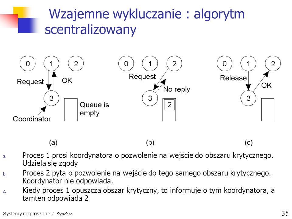 Systemy rozproszone / Synchro 35 Wzajemne wykluczanie : algorytm scentralizowany a. Proces 1 prosi koordynatora o pozwolenie na wejście do obszaru kry
