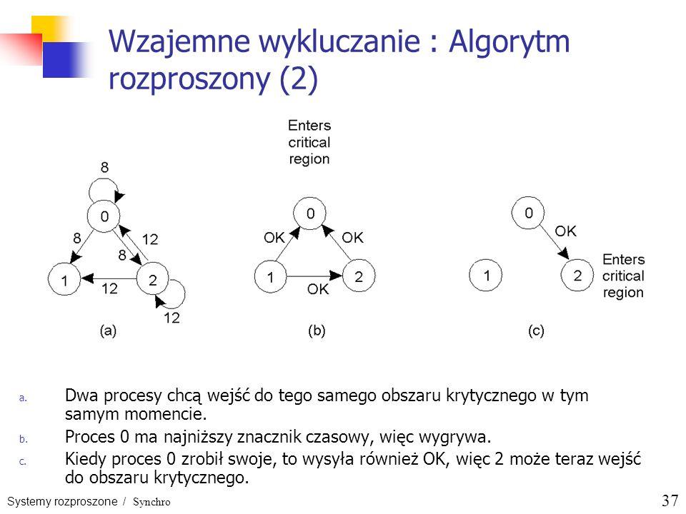 Systemy rozproszone / Synchro 37 Wzajemne wykluczanie : Algorytm rozproszony (2) a. Dwa procesy chcą wejść do tego samego obszaru krytycznego w tym sa