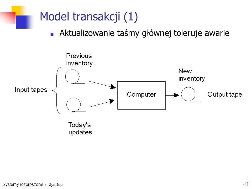 Systemy rozproszone / Synchro 41 Model transakcji (1) Aktualizowanie taśmy głównej toleruje awarie
