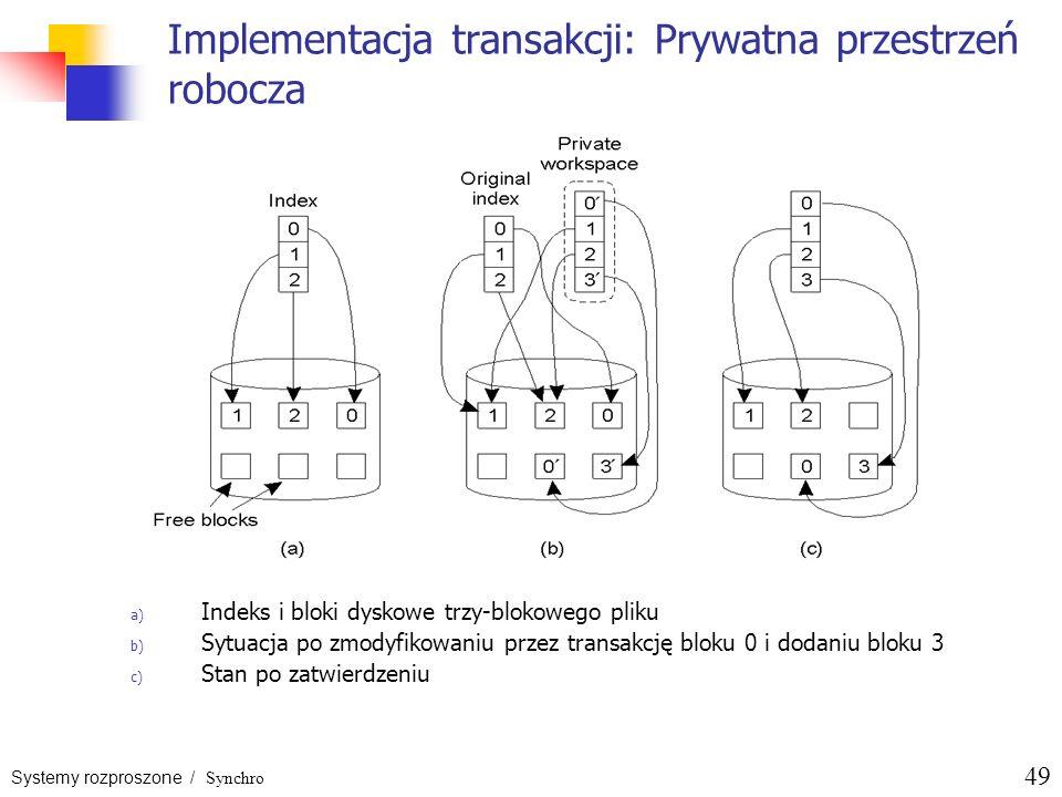 Systemy rozproszone / Synchro 49 Implementacja transakcji: Prywatna przestrzeń robocza a) Indeks i bloki dyskowe trzy-blokowego pliku b) Sytuacja po z