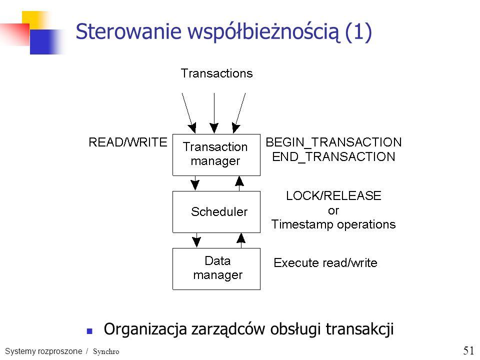 Systemy rozproszone / Synchro 51 Sterowanie współbieżnością (1) Organizacja zarządców obsługi transakcji