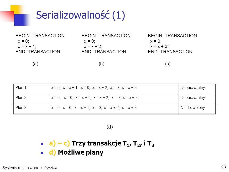 Systemy rozproszone / Synchro 53 Serializowalność (1) a) – c) Trzy transakcje T 1, T 2, i T 3 d) Możliwe plany BEGIN_TRANSACTION x = 0; x = x + 1; END