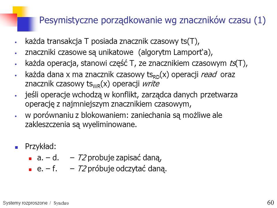Systemy rozproszone / Synchro 60 Pesymistyczne porządkowanie wg znaczników czasu (1) każda transakcja T posiada znacznik czasowy ts(T), znaczniki czas