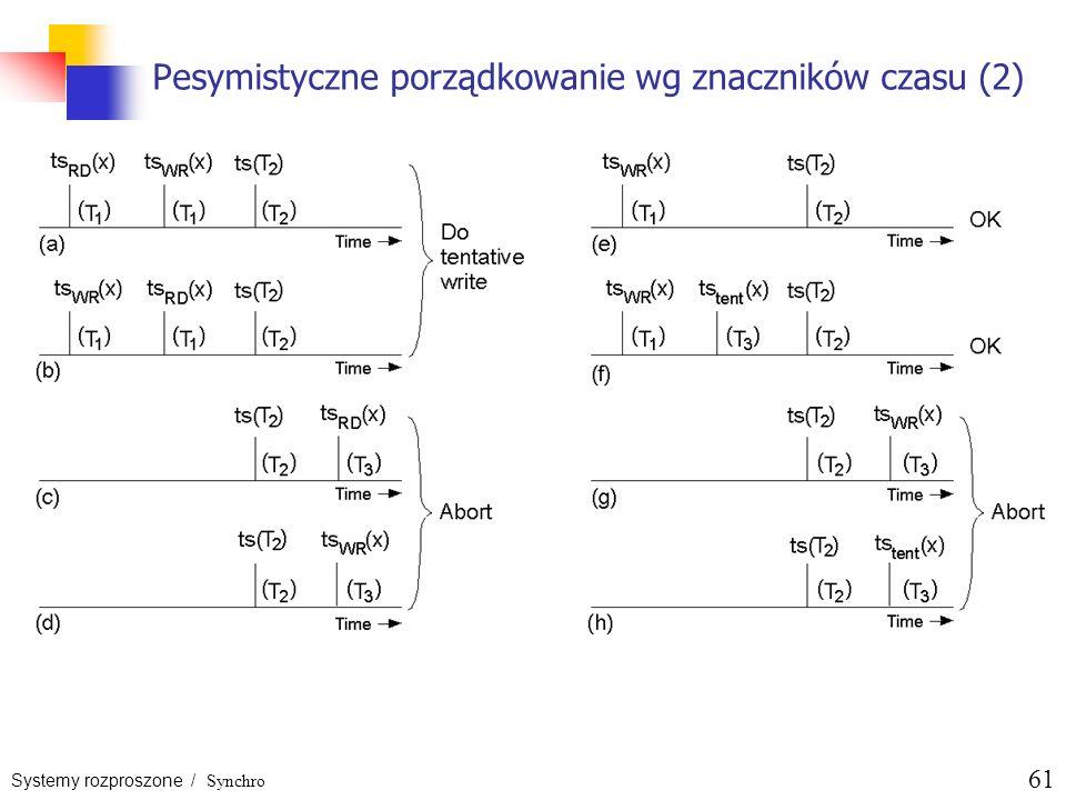Systemy rozproszone / Synchro 61 Pesymistyczne porządkowanie wg znaczników czasu (2) Concurrency control using timestamps