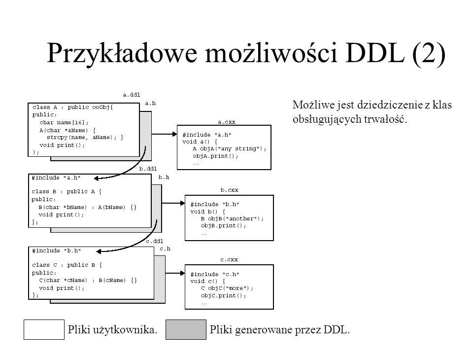 Przykładowe możliwości DDL (2) Możliwe jest dziedziczenie z klas obsługujących trwałość. Pliki użytkownika.Pliki generowane przez DDL.