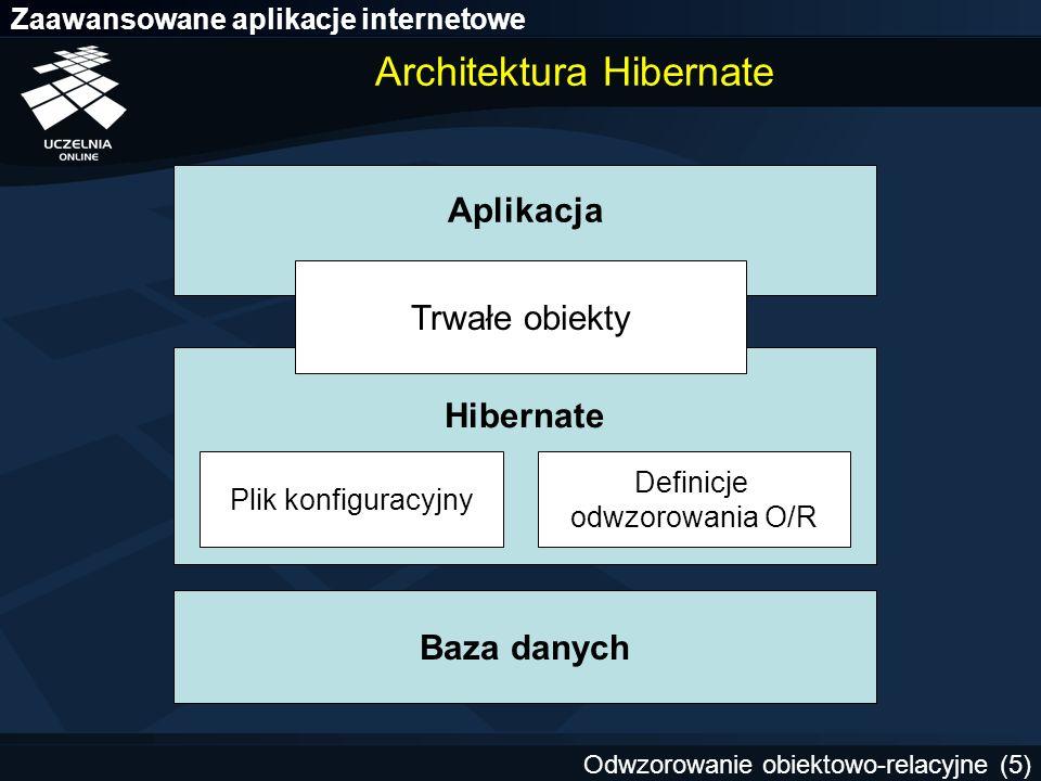 Zaawansowane aplikacje internetowe Odwzorowanie obiektowo-relacyjne (6) Konfiguracja Hibernate 3 <!DOCTYPE hibernate-configuration PUBLIC -//Hibernate/Hibernate Configuration DTD//EN http://hibernate.sourceforge.net/hibernate-configuration-3.0.dtd > jdbc/sample org.hibernate.dialect.OracleDialect hibernate.cfg.xml 2 1 4 6 5