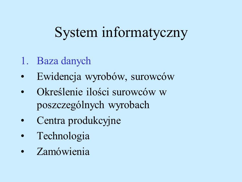 System informatyczny 1. Baza danych Ewidencja wyrobów, surowców Określenie ilości surowców w poszczególnych wyrobach Centra produkcyjne Technologia Za